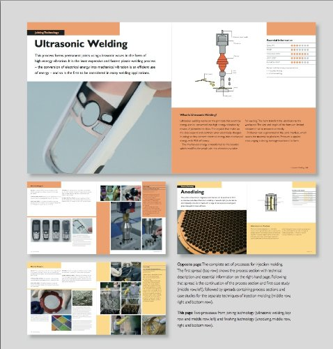 Polidesign for Product design manufacturing